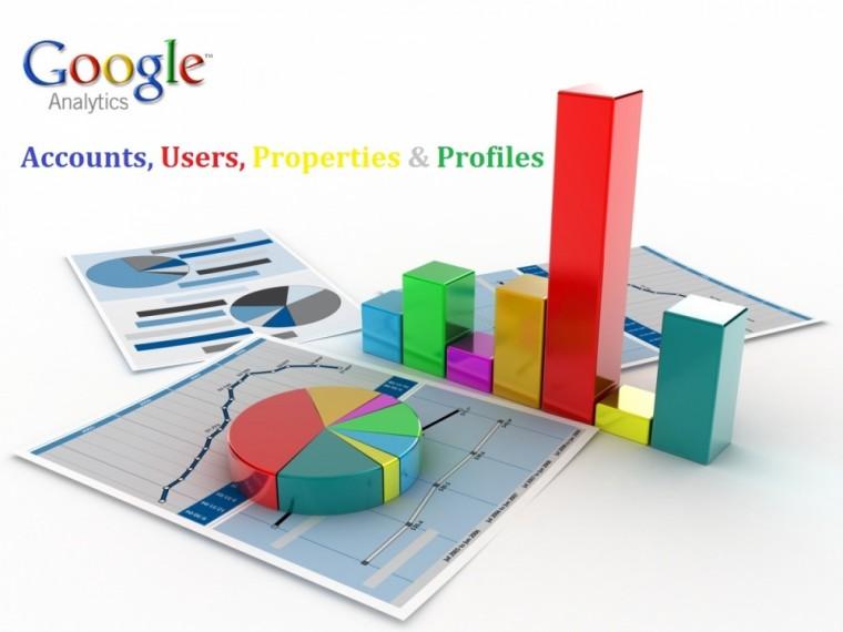 google-analytics-data